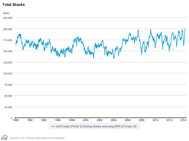 http://4.bp.blogspot.com/-HO4JJLD6BHw/UzTbSNC42eI/AAAAAAAADZc/IcLXCq0pKaw/s1600/chart(3).png